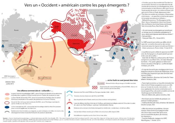 vers un Occident américain contre les pays emergents Capture