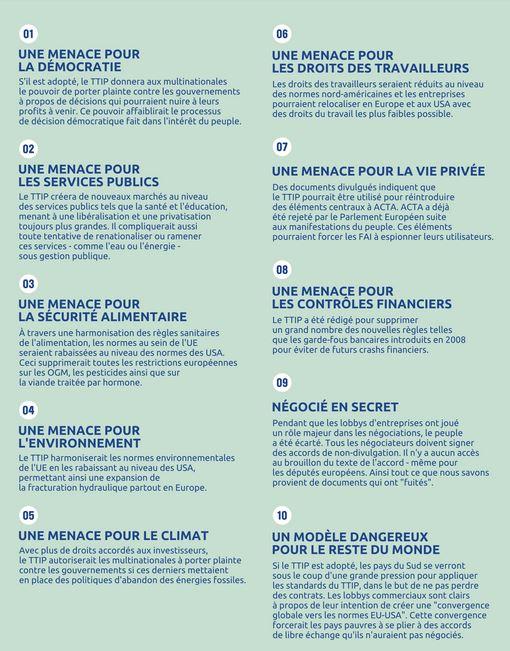 10 raisons pour s'inquieter TTIP TAFTA