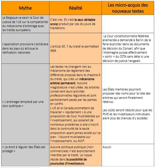 ceta-analyse-30-10-2016-aitec-1