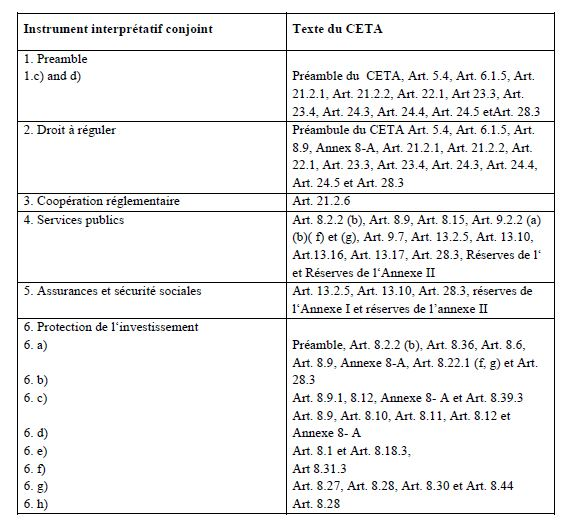 ceta-instrument-table-de-concordance-1