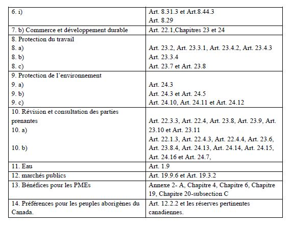 ceta-instrument-table-de-concordance-2