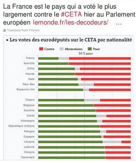 ceta-le-vote
